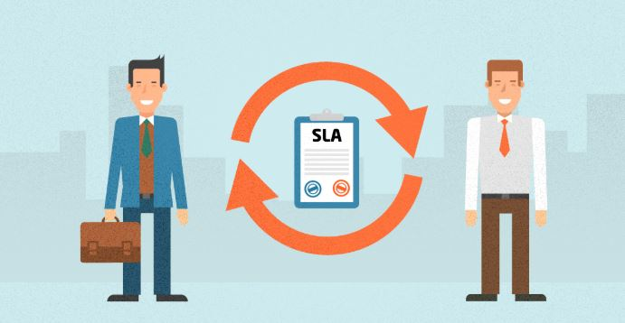 SLA Monitoring Process